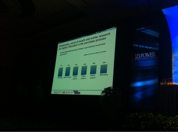 Automotive Consumer Utilization of Digital Resources