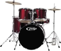 Necessary Cymbals for Your Drum Kit