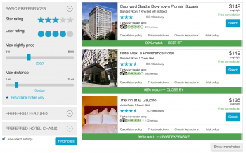 Olset Personalized Hotel Finder Helps In Finding Right Accommodation